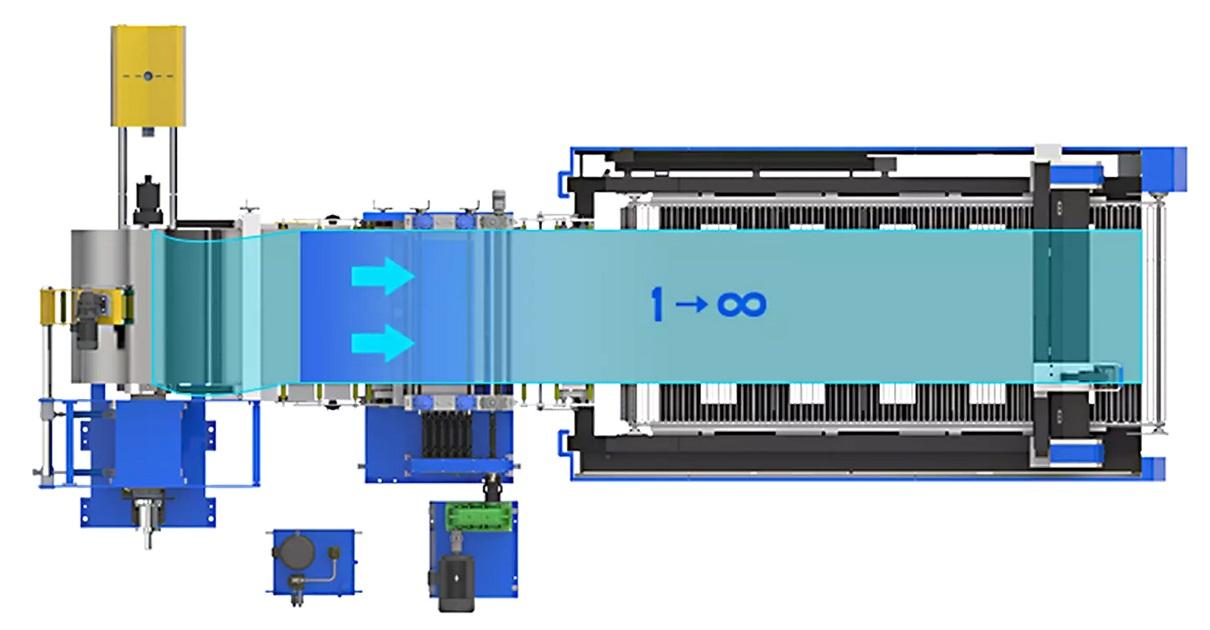 Coil Fed Fiber Laser Cutting Machine 3