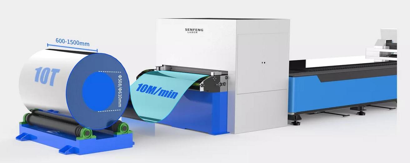 Coiled Fiber Laser cutting machine