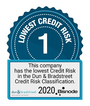 Lowest credit risk - Bisnode 2020