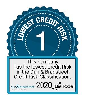 Lowest credit risk - Bisnode 2020